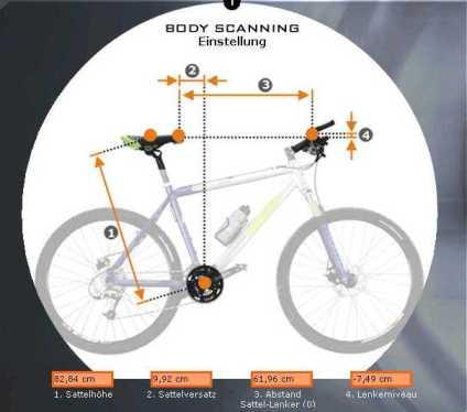 bodyscanning